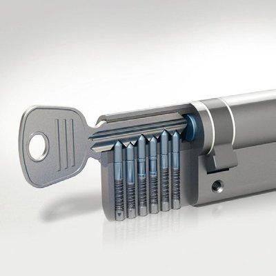 Profilzylinder mit Not- und Gefahrenfunktion